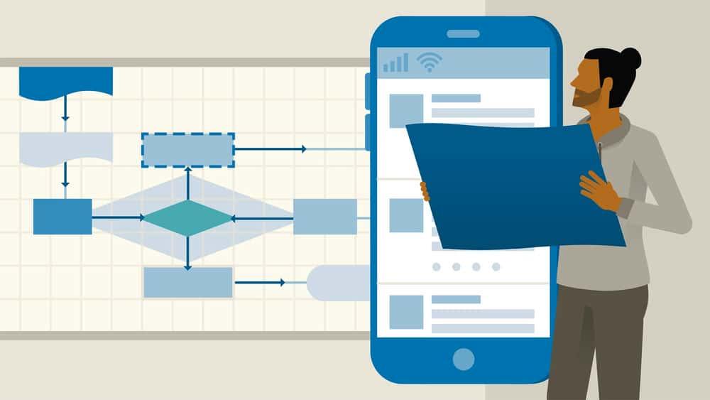 آموزش طراحی تعامل: ساختار