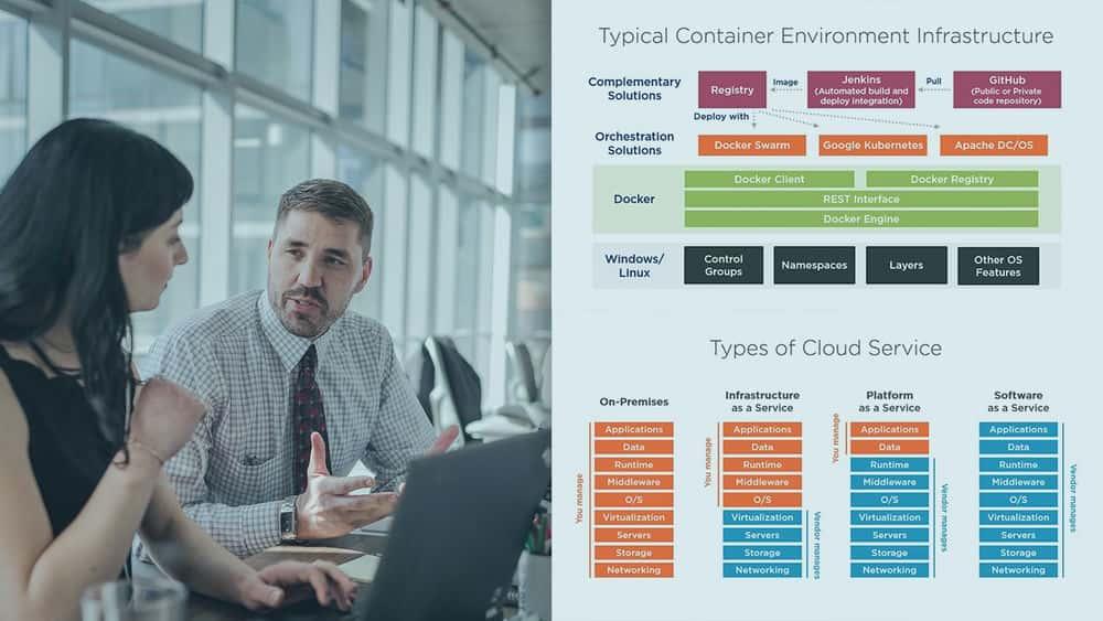 آموزش یک استراتژی محاسبه برای Microsoft Azure طراحی کنید