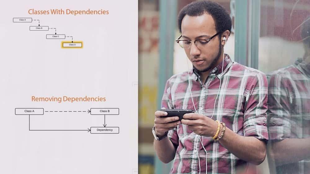 آموزش الگوهای طراحی تاکتیکی در .NET: مدیریت مسئولیت ها