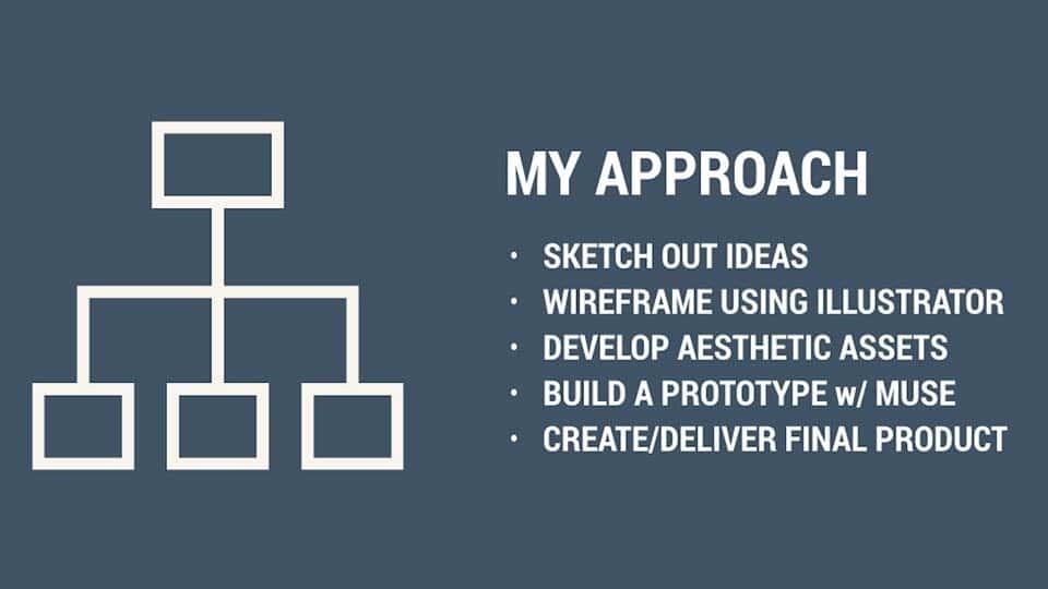 آموزش تصویرگر برای طراحی وب: مفاهیم اصلی