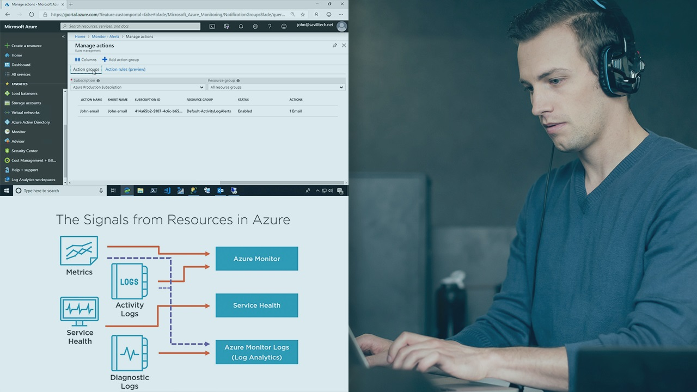 آموزش Microsoft Azure Alert Configuration Playbook
