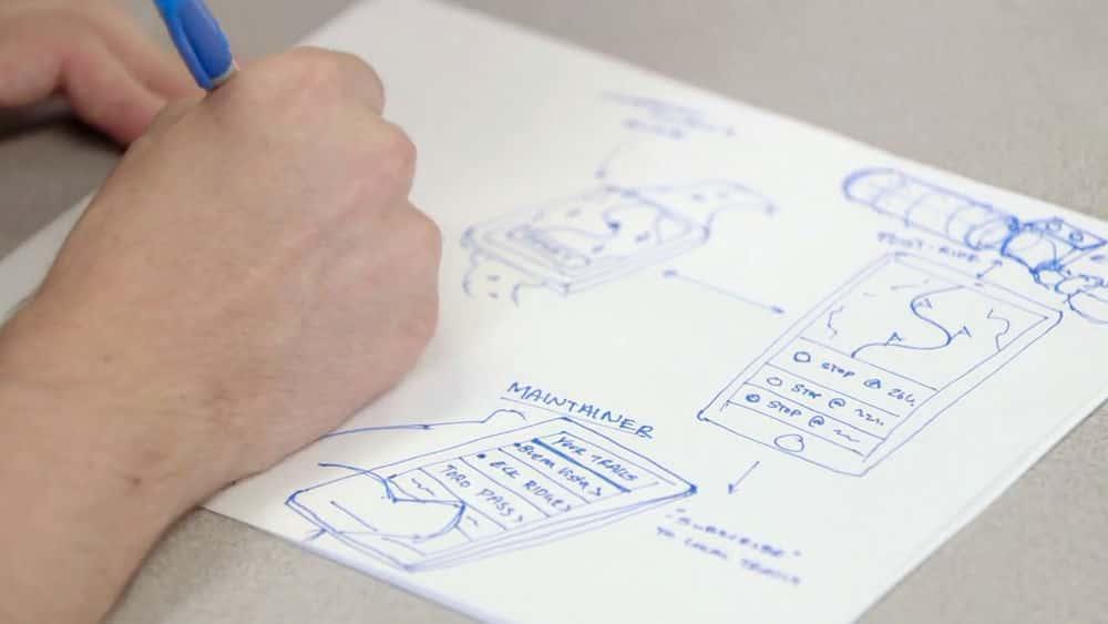 آموزش طراحی UX: 4 ایده
