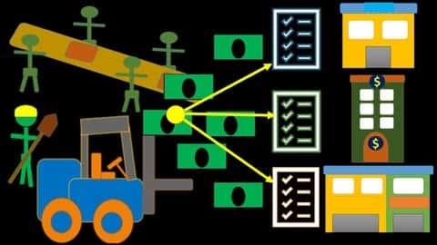 آموزش سیستم هزینه یابی سفارش شغلی - حسابداری مدیریتی