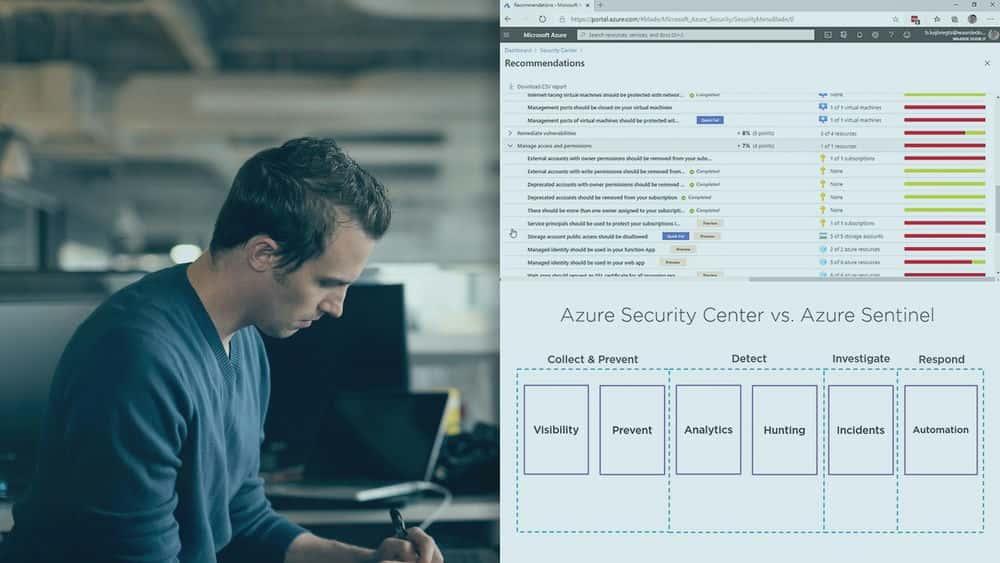 آموزش Microsoft Azure Solutions Architect: راه حل ورود و طراحی را طراحی کنید