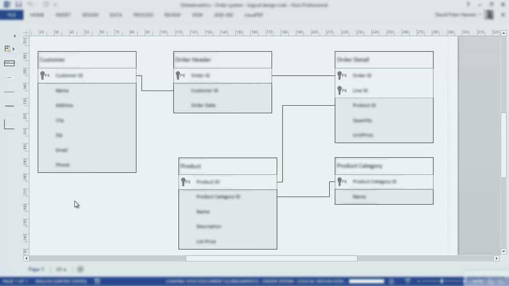 آموزش ساختار پایگاه داده را با SQL Server 2014 (70-465) طراحی کنید