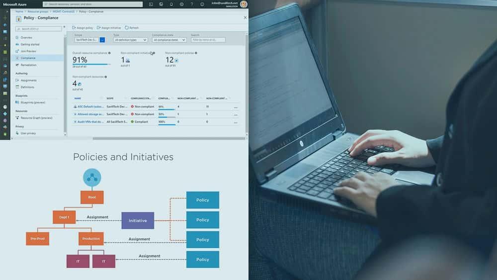 آموزش Microsoft Azure DevOps Engineer: کنترل و انطباق زیرساخت را اجرا می کند
