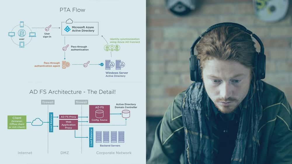 آموزش احراز هویت طراحی برای Microsoft Azure