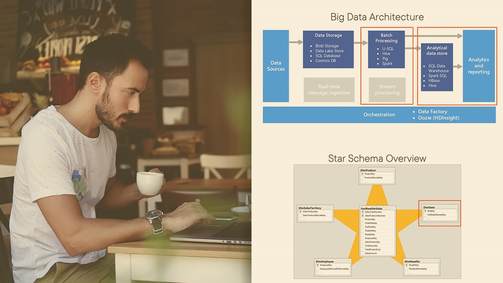 آموزش اصول طراحی برای خدمت لایه در مایکروسافت Azure