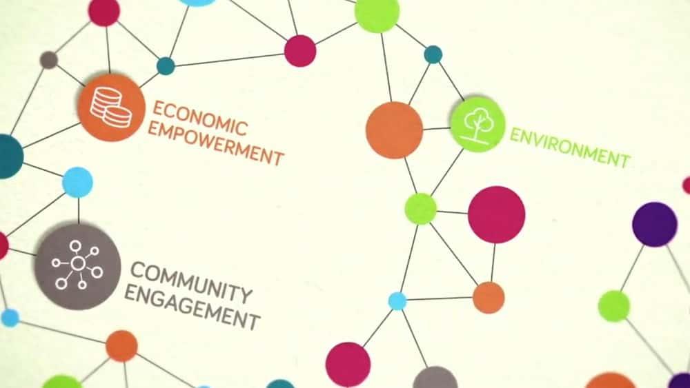 آموزش افترافکت افترافکت: اینفوگرافیک فناوری اجتماعی