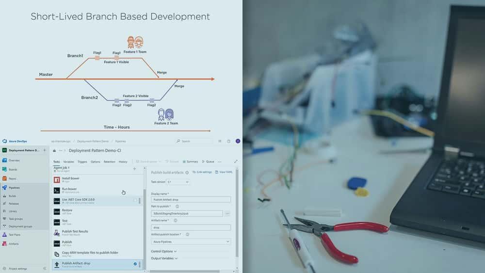آموزش Microsoft Azure DevOps Engineer: انتخاب و اجرای الگوی استقرار مناسب