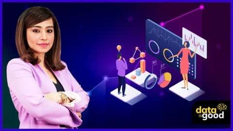 آموزش آمار علم داده و تجزیه و تحلیل کسب و کار