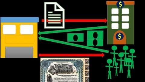 آموزش اوراق قرضه قابل پرداخت ، اسکناس قابل پرداخت ، بدهی ها
