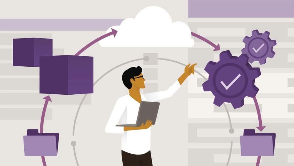 آموزش مبانی برنامه ریزی در SAP
