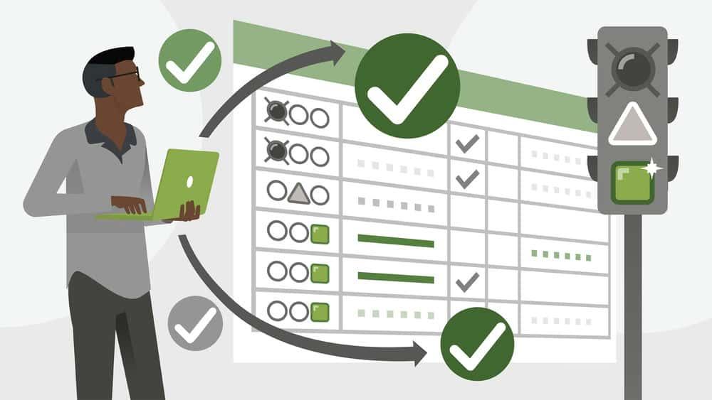 آموزش فهرست SAP MRP را مرور و مدیریت کنید
