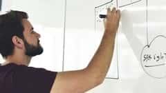 آموزش راهنمای سریع تفکر طراحی