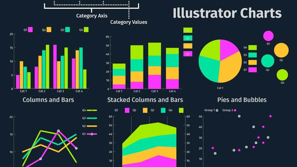 آموزش ایجاد اینفوگرافیک های Illustrator