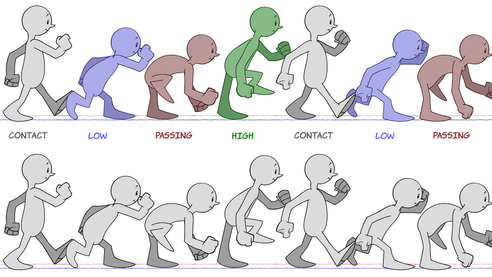 آموزش انیمیشن 2 بعدی: چرخه های پیاده روی شخصیت و نگرش