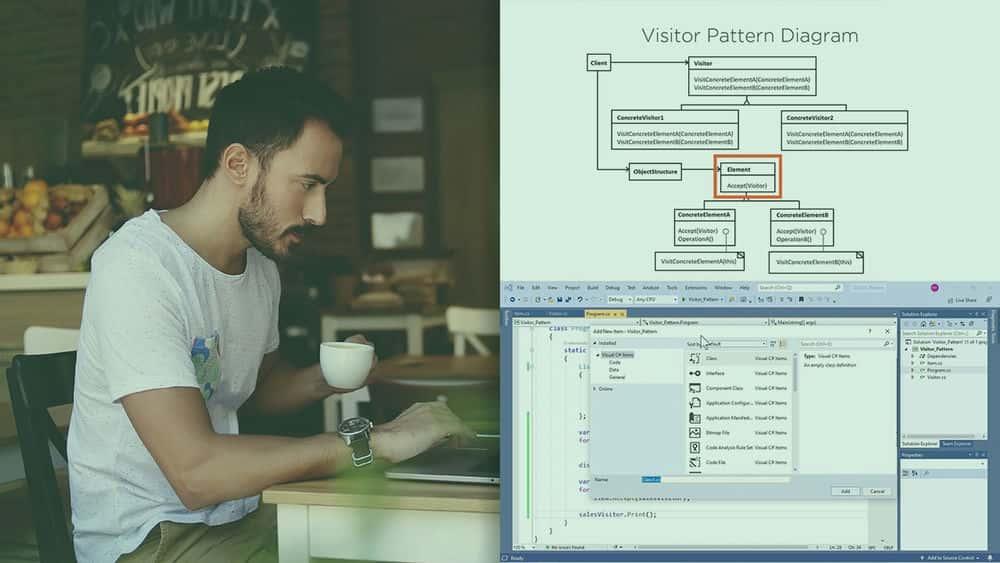 آموزش الگوهای طراحی C #: بازدید کننده