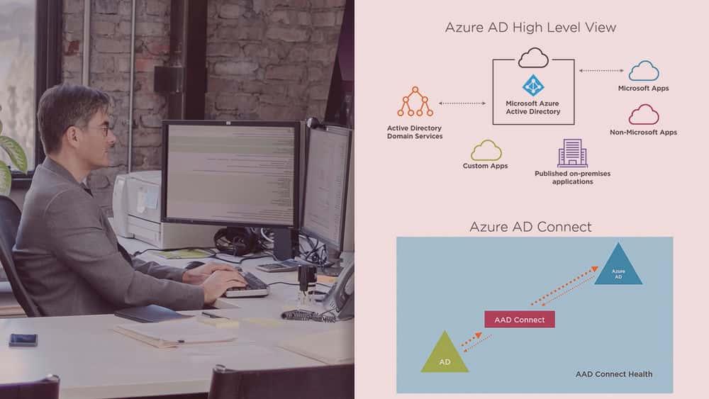 آموزش هشدار آزمون: طراحی هویت و امنیت در Microsoft Azure