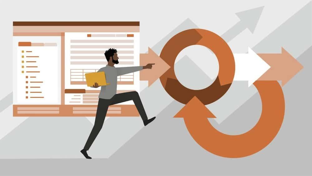 آموزش Hands-on SAP Business Rule Framework (BRF +)