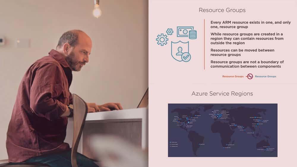 آموزش Microsoft Azure Architecture برای معماران AWS