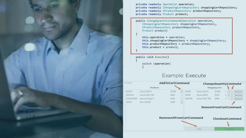 آموزش C # الگوهای طراحی: فرمان