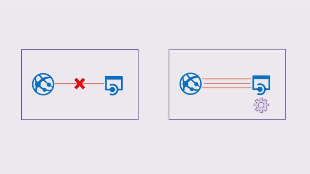 آموزش الگوهای طراحی ابر برای لاجورد: در دسترس بودن و انعطاف پذیری