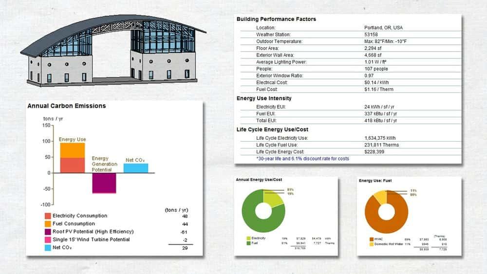 آموزش شبیه سازی انرژی در Revit
